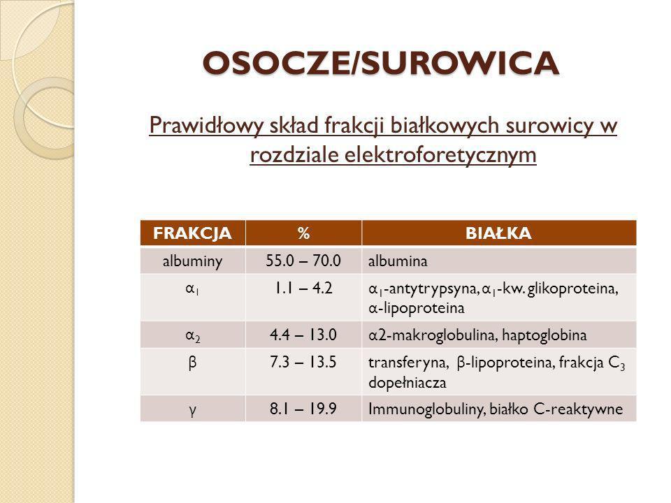 OSOCZE/SUROWICA Prawidłowy skład frakcji białkowych surowicy w rozdziale elektroforetycznym. FRAKCJA.