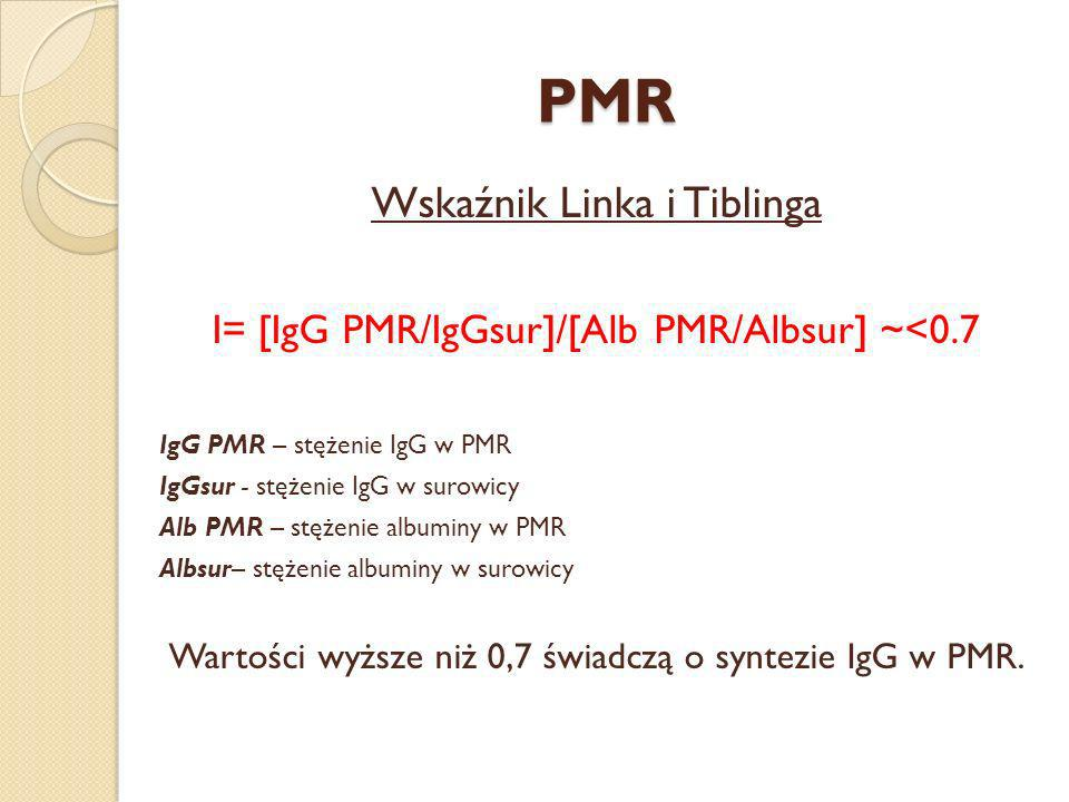 PMR Wskaźnik Linka i Tiblinga