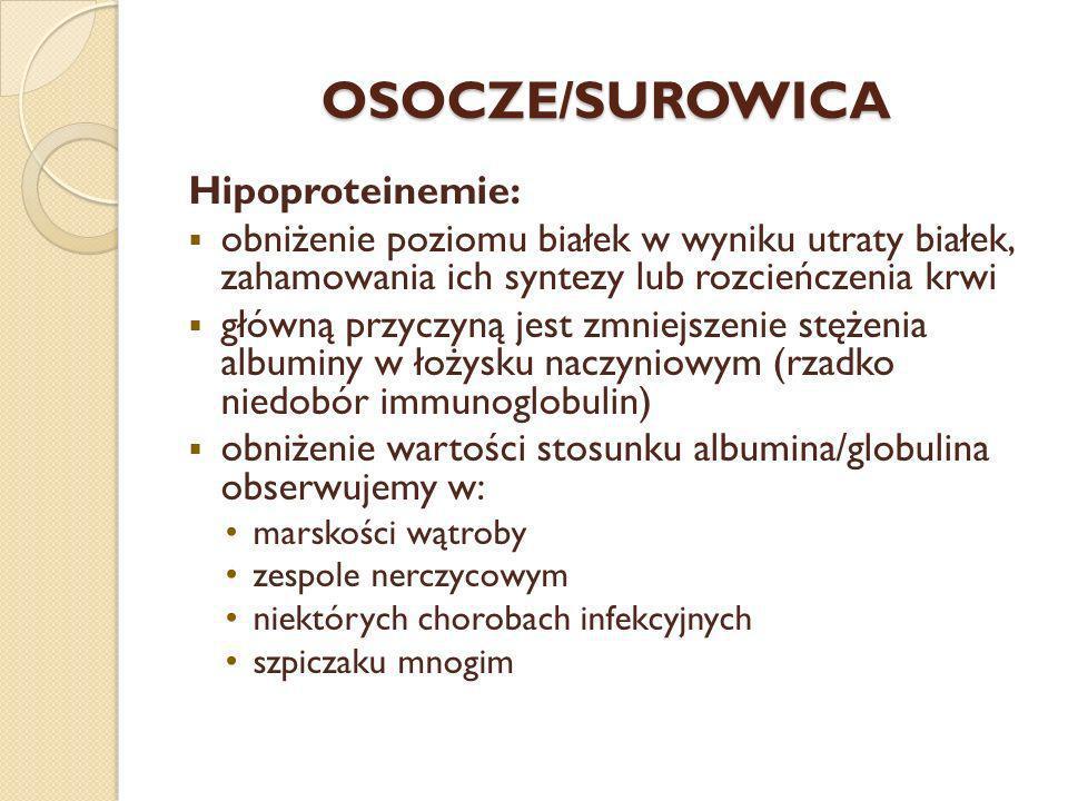 OSOCZE/SUROWICA Hipoproteinemie: