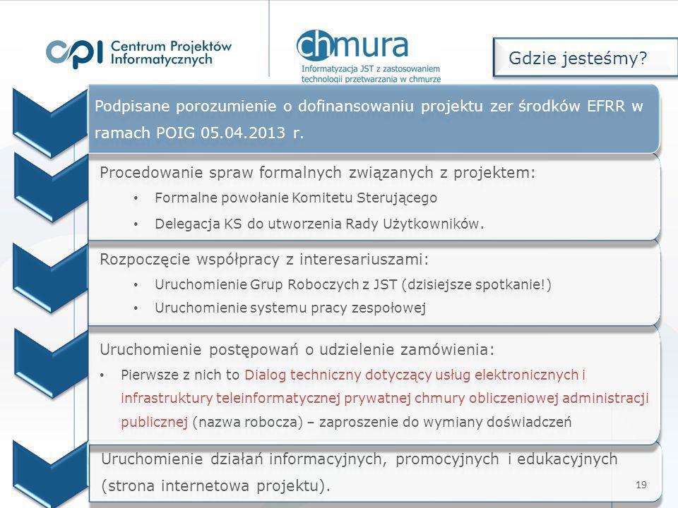 Gdzie jesteśmy Podpisane porozumienie o dofinansowaniu projektu zer środków EFRR w ramach POIG 05.04.2013 r.