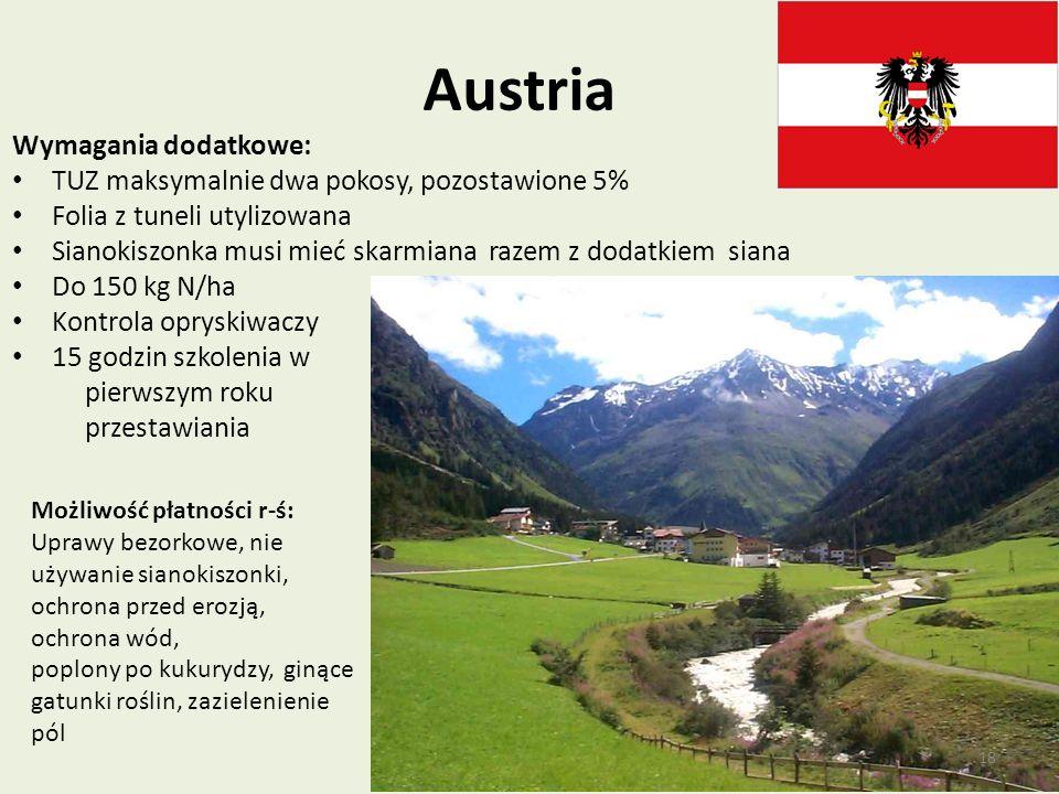 Austria Wymagania dodatkowe: