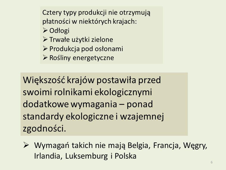 Cztery typy produkcji nie otrzymują płatności w niektórych krajach:
