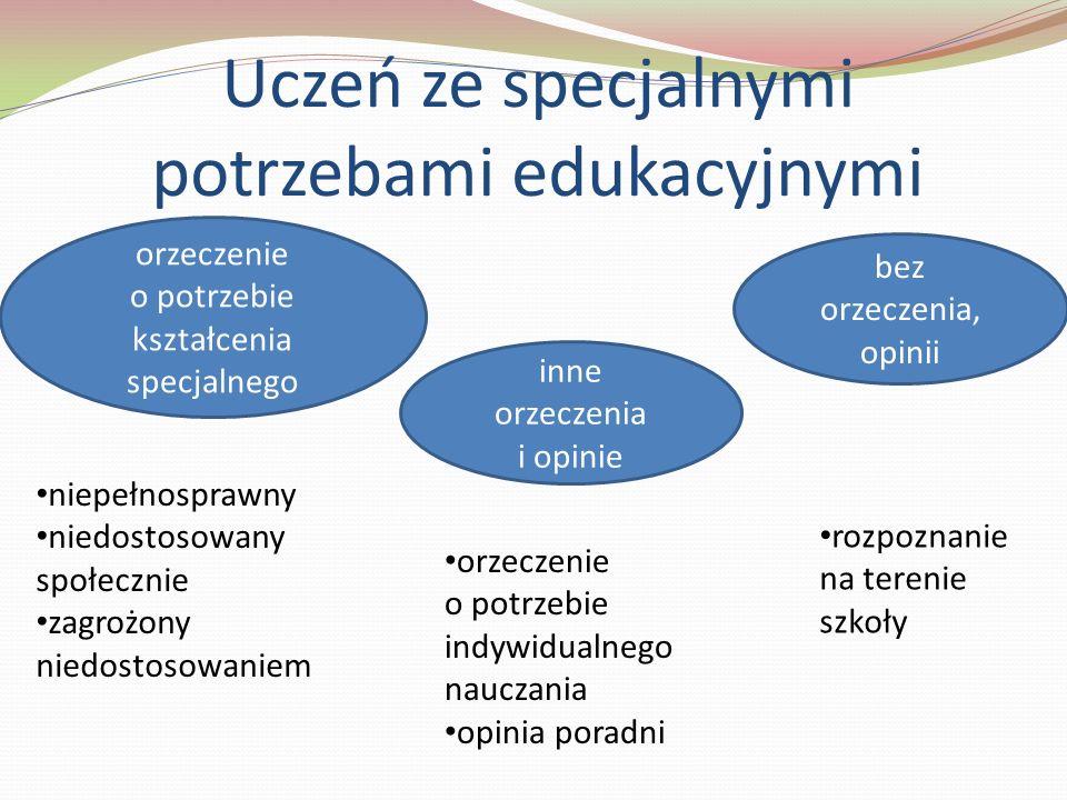 Uczeń ze specjalnymi potrzebami edukacyjnymi