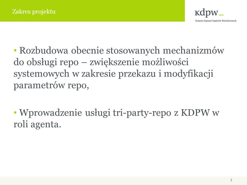 Wprowadzenie usługi tri-party-repo z KDPW w roli agenta.
