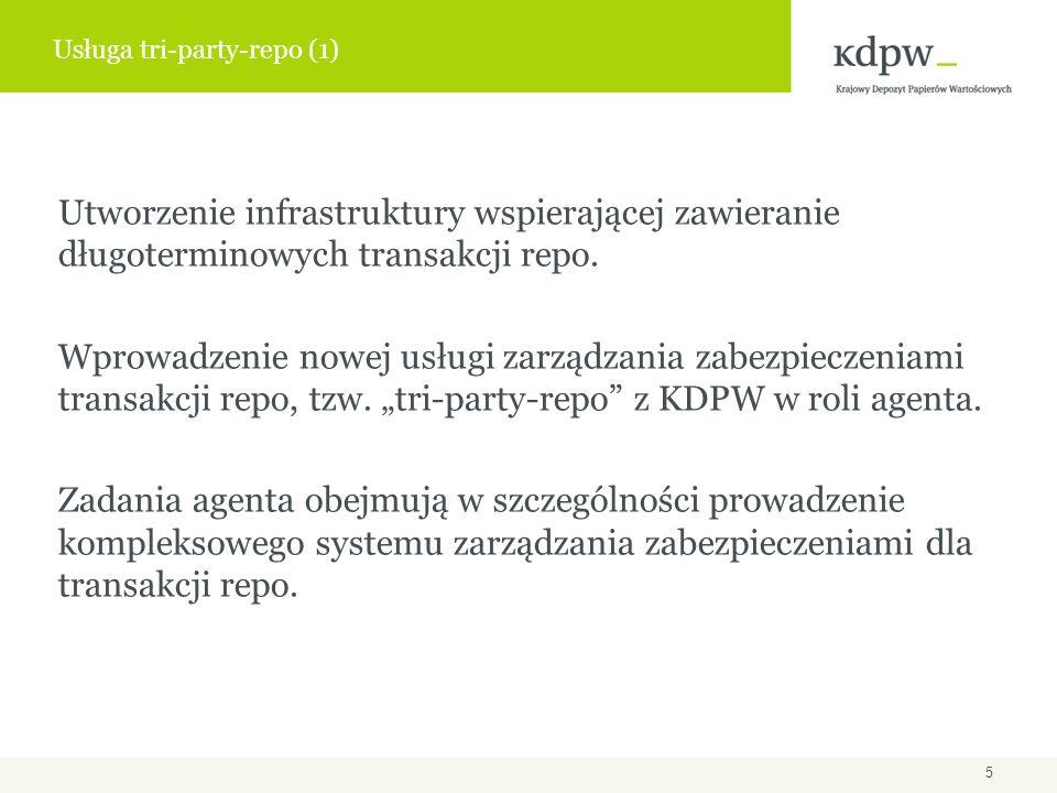 Usługa tri-party-repo (1)
