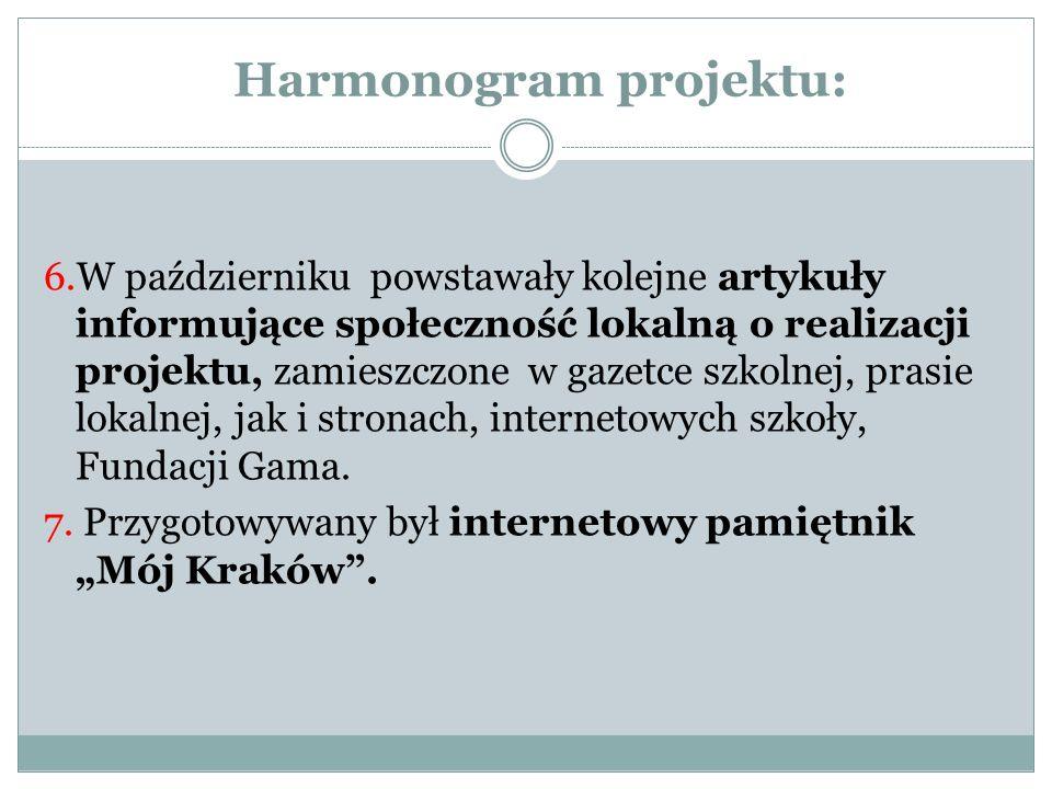 Harmonogram projektu: