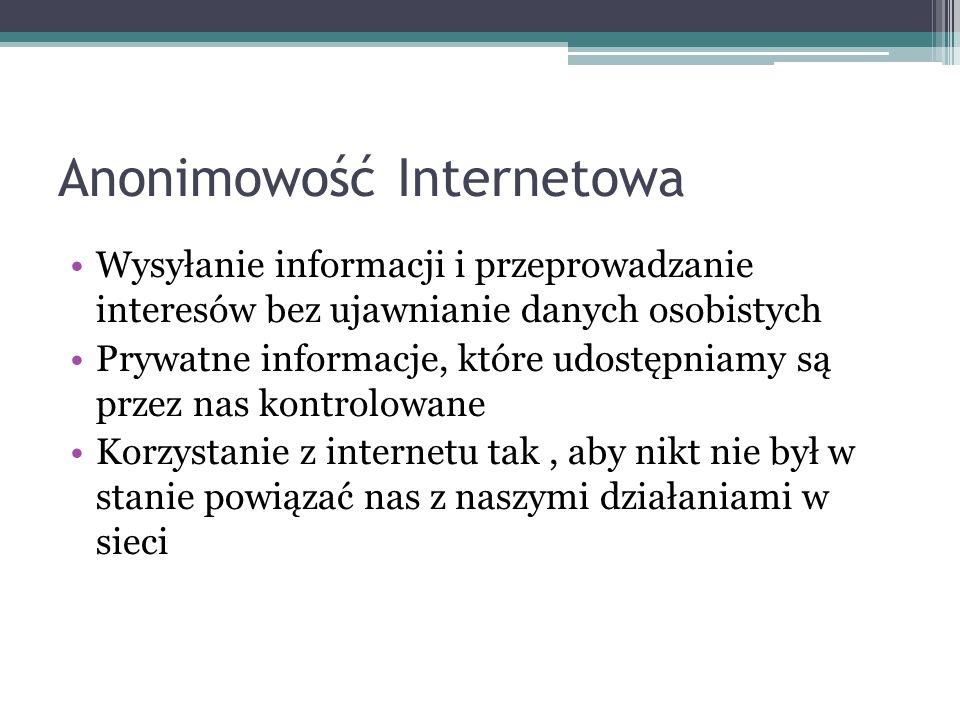 Anonimowość Internetowa