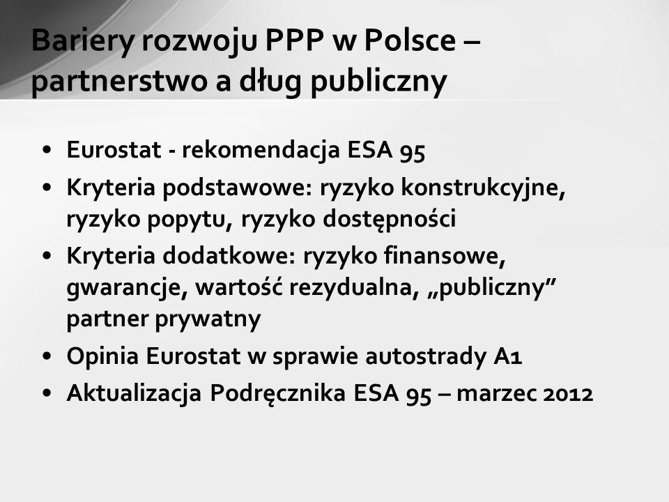 Bariery rozwoju PPP w Polsce – partnerstwo a dług publiczny
