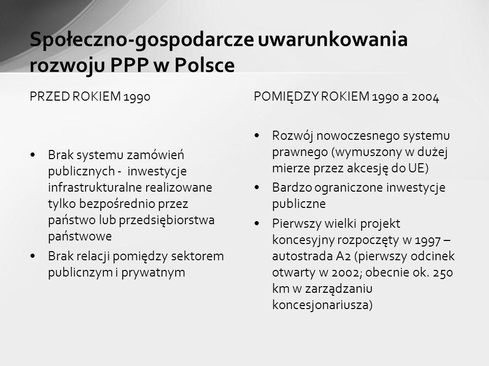 Społeczno-gospodarcze uwarunkowania rozwoju PPP w Polsce