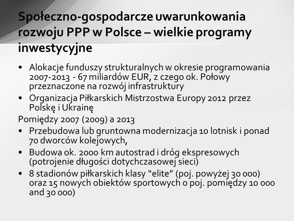 Społeczno-gospodarcze uwarunkowania rozwoju PPP w Polsce – wielkie programy inwestycyjne