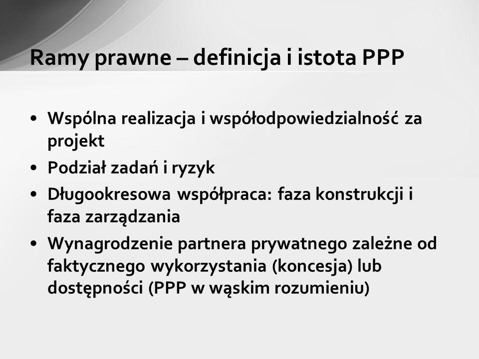 Ramy prawne – definicja i istota PPP