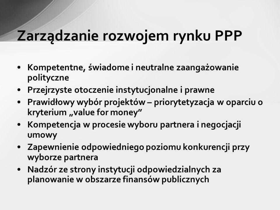 Zarządzanie rozwojem rynku PPP