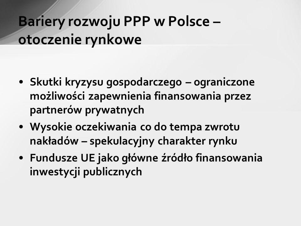 Bariery rozwoju PPP w Polsce – otoczenie rynkowe