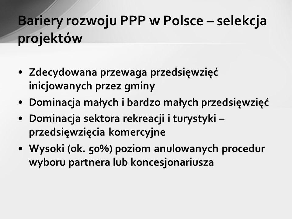 Bariery rozwoju PPP w Polsce – selekcja projektów