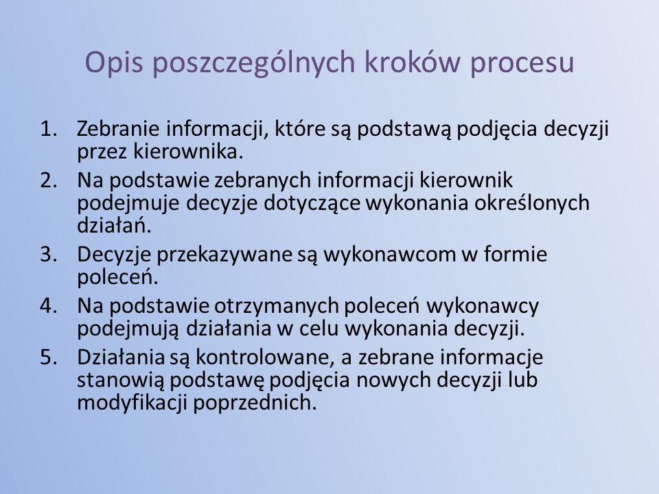 Opis poszczególnych kroków procesu