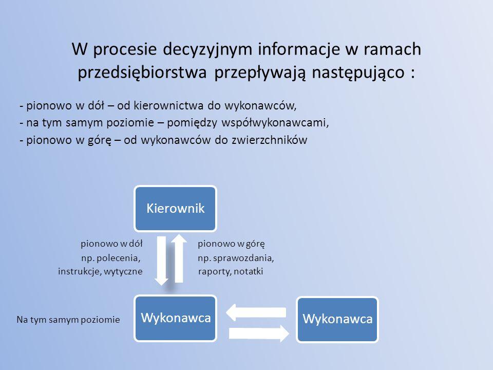 W procesie decyzyjnym informacje w ramach przedsiębiorstwa przepływają następująco :