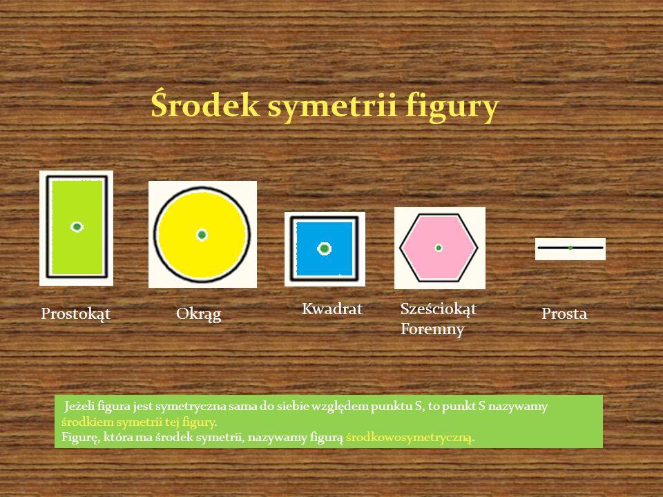 Środek symetrii figury