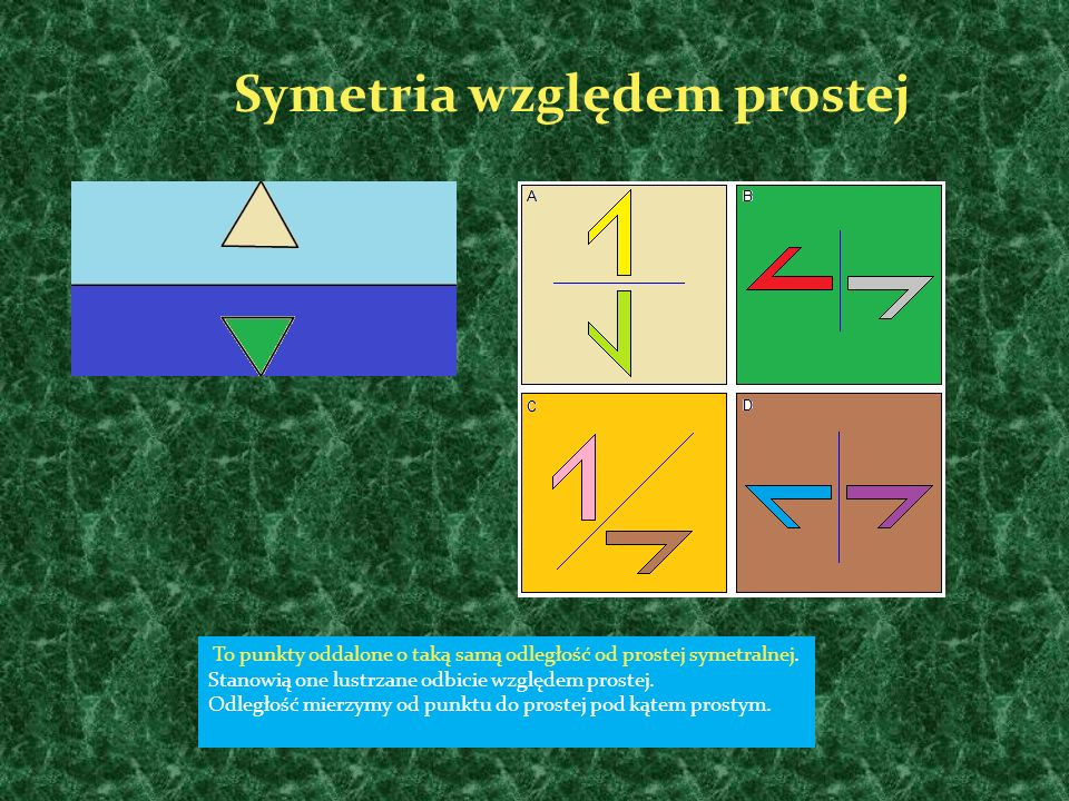 Symetria względem prostej