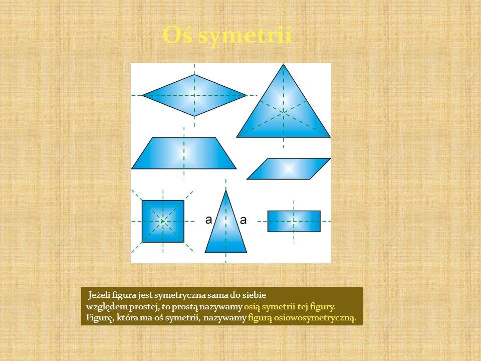 Oś symetrii Jeżeli figura jest symetryczna sama do siebie