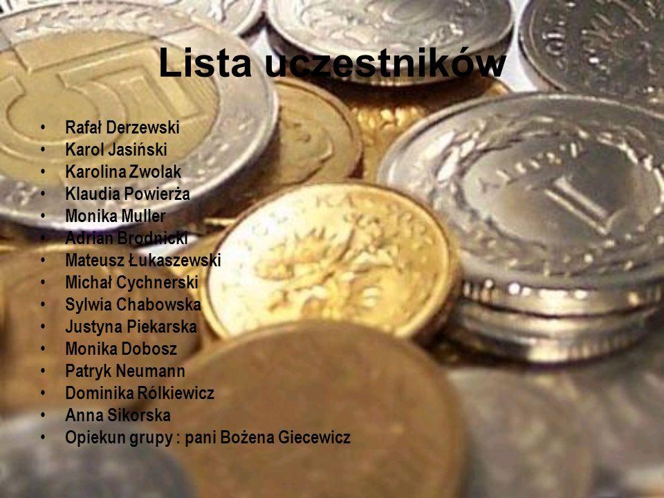 Lista uczestników Rafał Derzewski Karol Jasiński Karolina Zwolak