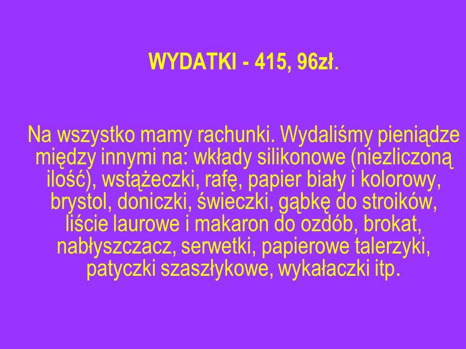 WYDATKI - 415, 96zł.