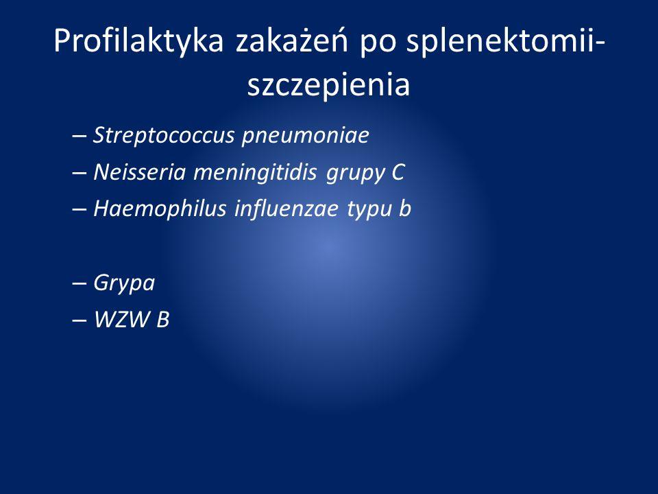 Profilaktyka zakażeń po splenektomii- szczepienia