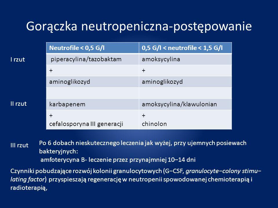 Gorączka neutropeniczna-postępowanie