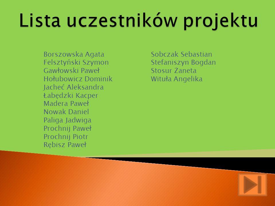 Lista uczestników projektu