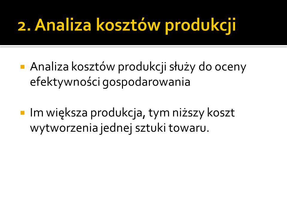 2. Analiza kosztów produkcji
