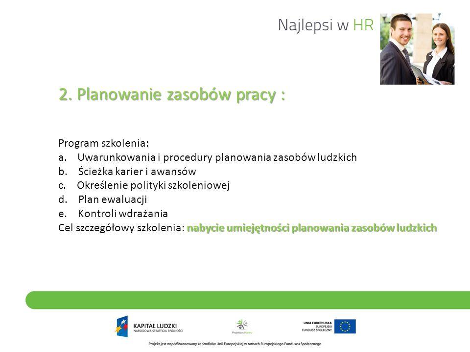 2. Planowanie zasobów pracy : Program szkolenia: a