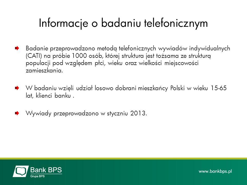 Informacje o badaniu telefonicznym