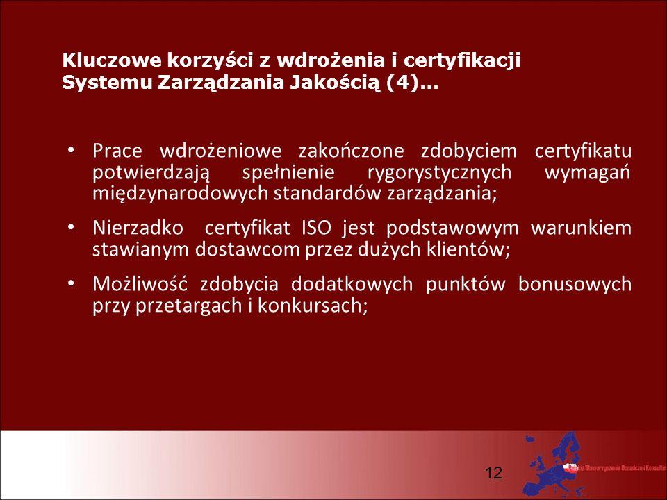 Kluczowe korzyści z wdrożenia i certyfikacji Systemu Zarządzania Jakością (4)…
