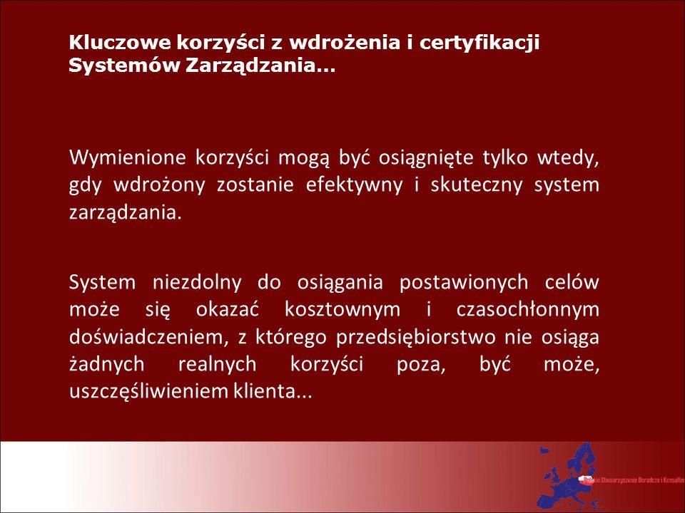 Kluczowe korzyści z wdrożenia i certyfikacji Systemów Zarządzania…