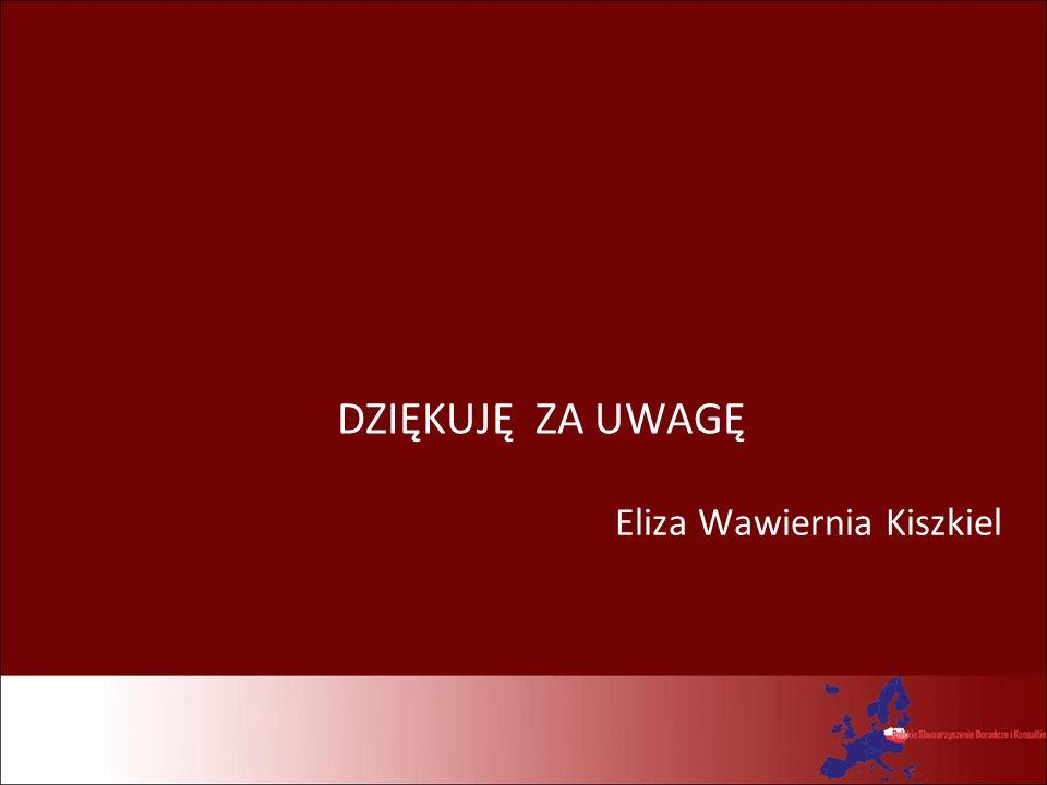 DZIĘKUJĘ ZA UWAGĘ Eliza Wawiernia Kiszkiel