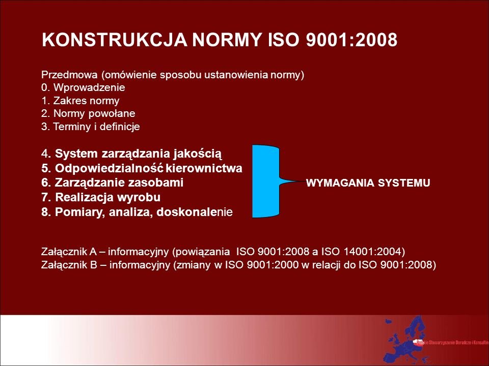KONSTRUKCJA NORMY ISO 9001:2008
