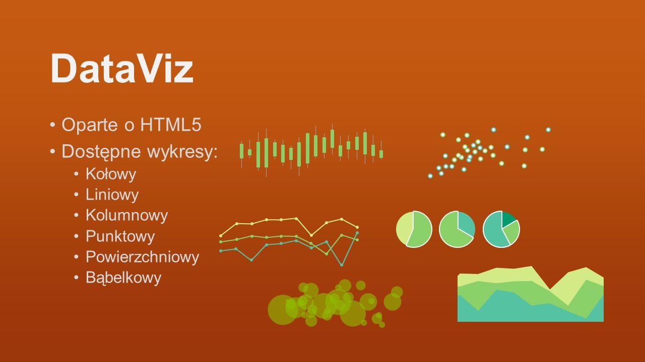 DataViz Oparte o HTML5 Dostępne wykresy: Kołowy Liniowy Kolumnowy