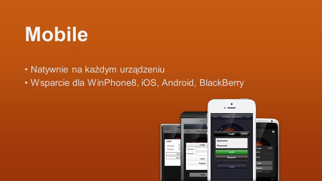 Mobile Natywnie na każdym urządzeniu