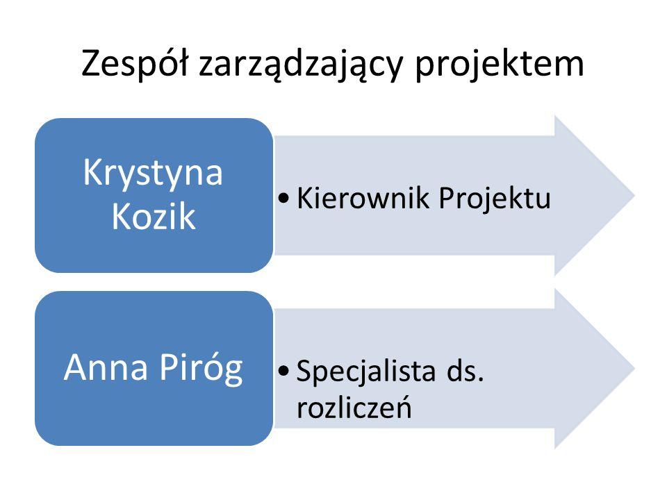 Zespół zarządzający projektem