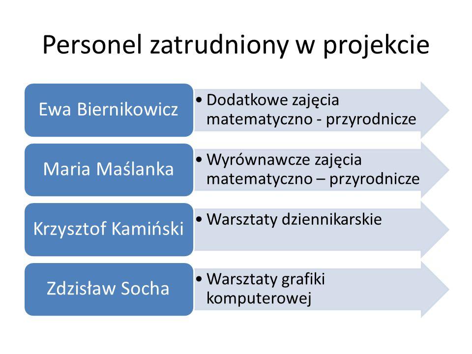 Personel zatrudniony w projekcie