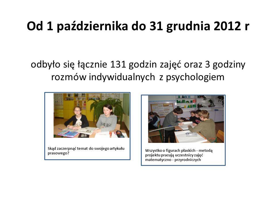 Od 1 października do 31 grudnia 2012 r