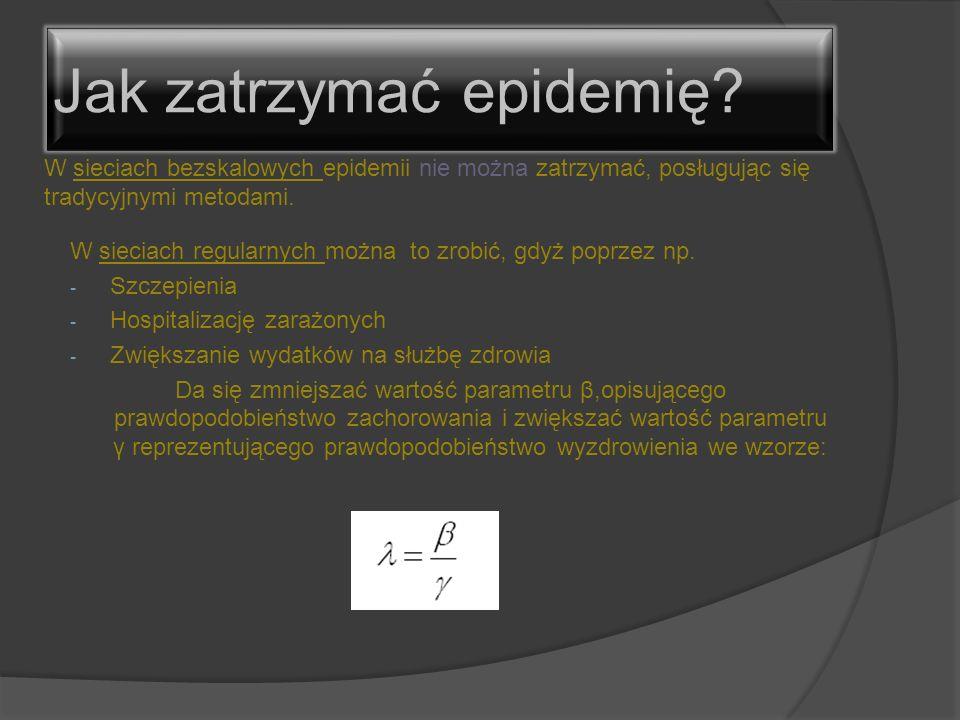 Jak zatrzymać epidemię