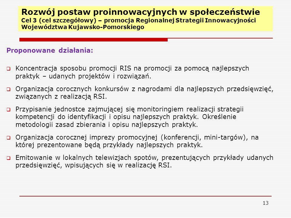 Rozwój postaw proinnowacyjnych w społeczeństwie Cel 3 (cel szczegółowy) – promocja Regionalnej Strategii Innowacyjności Województwa Kujawsko-Pomorskiego