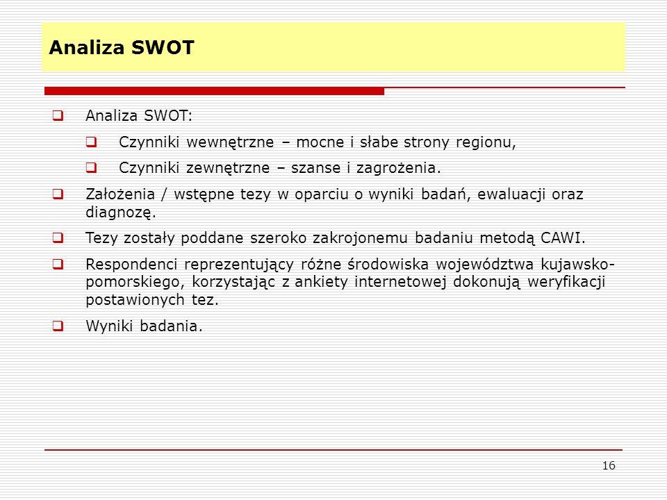 Analiza SWOT Analiza SWOT: