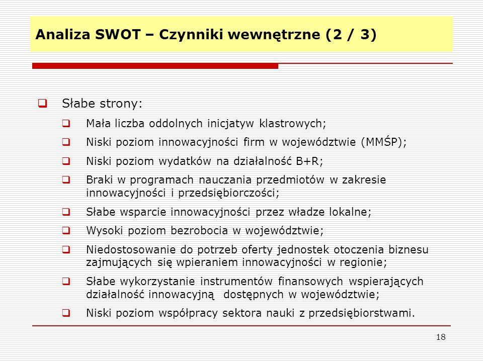 Analiza SWOT – Czynniki wewnętrzne (2 / 3)