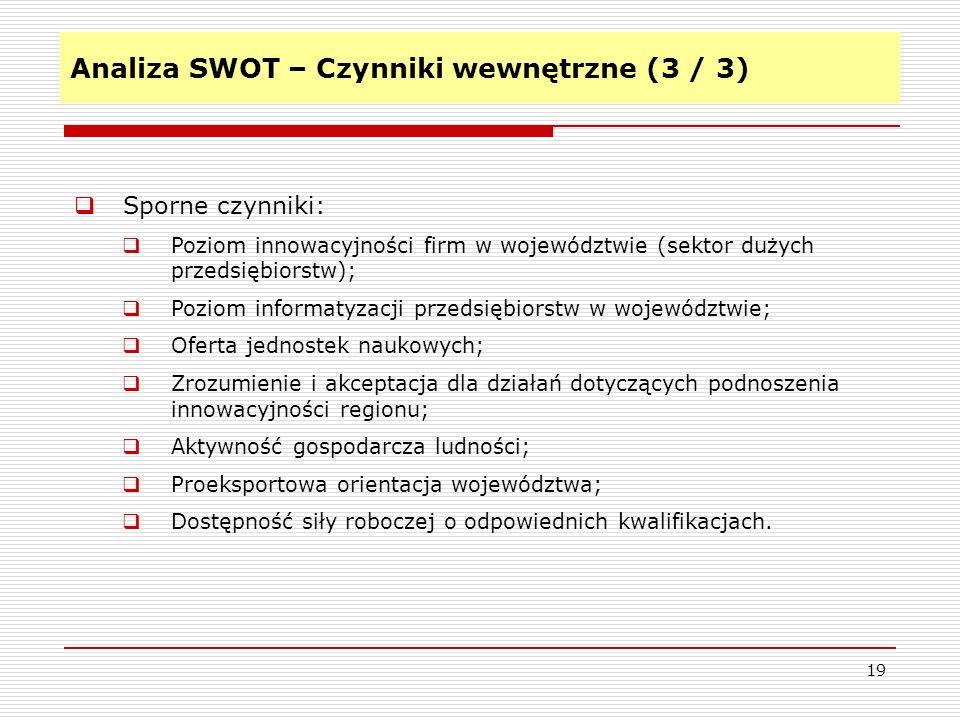 Analiza SWOT – Czynniki wewnętrzne (3 / 3)