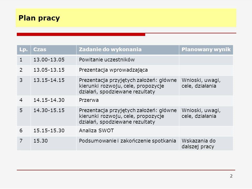 Plan pracy Lp. Czas Zadanie do wykonania Planowany wynik 1 13.00-13.05