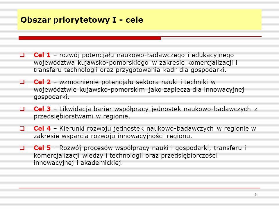 Obszar priorytetowy I - cele