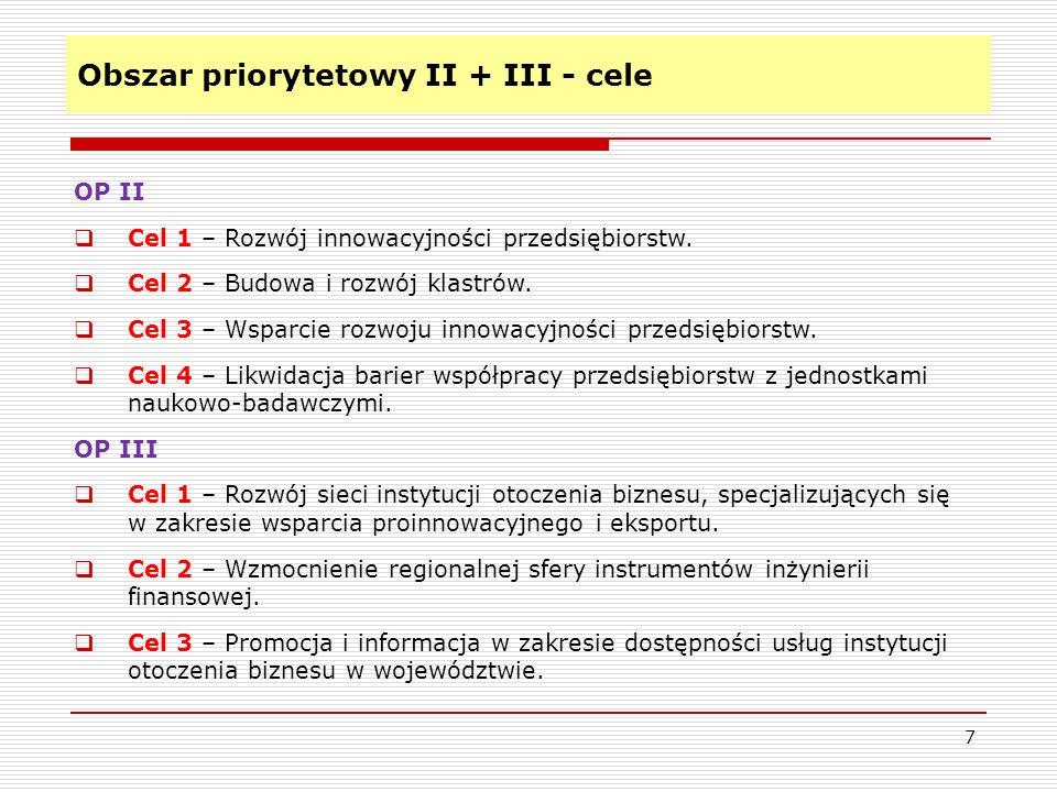 Obszar priorytetowy II + III - cele