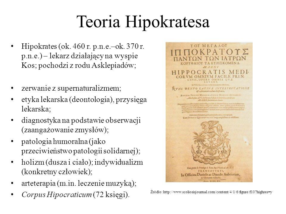 Teoria Hipokratesa Hipokrates (ok. 460 r. p.n.e.–ok. 370 r. p.n.e.) – lekarz działający na wyspie Kos; pochodzi z rodu Asklepiadów;