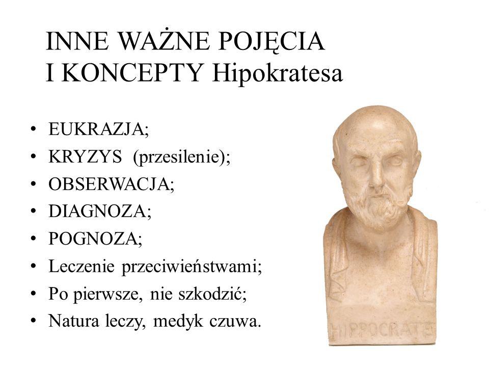 INNE WAŻNE POJĘCIA I KONCEPTY Hipokratesa